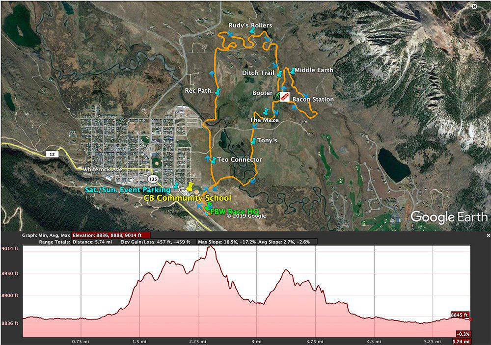 """Back to where it all began 5 years ago – where Lez Zeppelin played in 12 degree weather and we branded the first FBW (category) winner – the SE corner of Crested Butte (""""Town Ranch"""") is the staging area and Start/Finish for both the 5 lap (28.75 mile) and 3 lap (17.25 mile) race."""